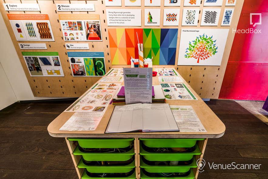 Hire Architecture Centre Exclusive Vene Hire 14